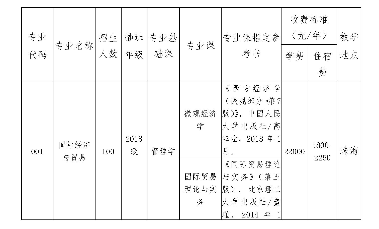 北京理工大学珠海学院2020年本科插班生招生简章